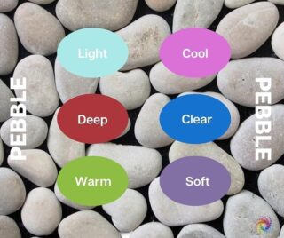 Сочетание цветов 🤯 Мы никогда не говорим вам, что вы не можете носить определенный цвет, но мы можем показать вам, как его носить. Возьмем, к примеру, цвет камня (